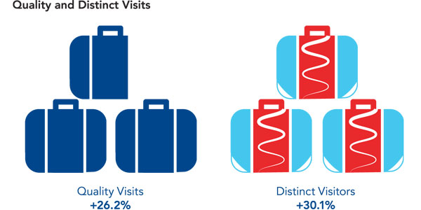 2014-Quality-Visits-suitcase_wide