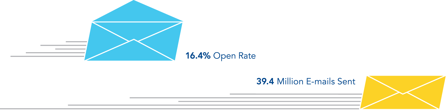 2014-Sent-Open-Rate